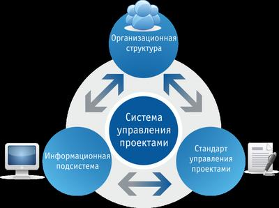 informatsionnye-sistemy_2.png